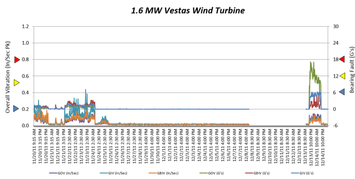wind_energy_chart.png